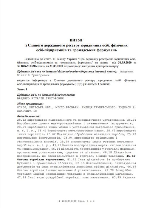 ВЫПИСКА из Единого государственного реестра юр. лиц, физ. лиц-предпринимателей и общественных формирований Украины