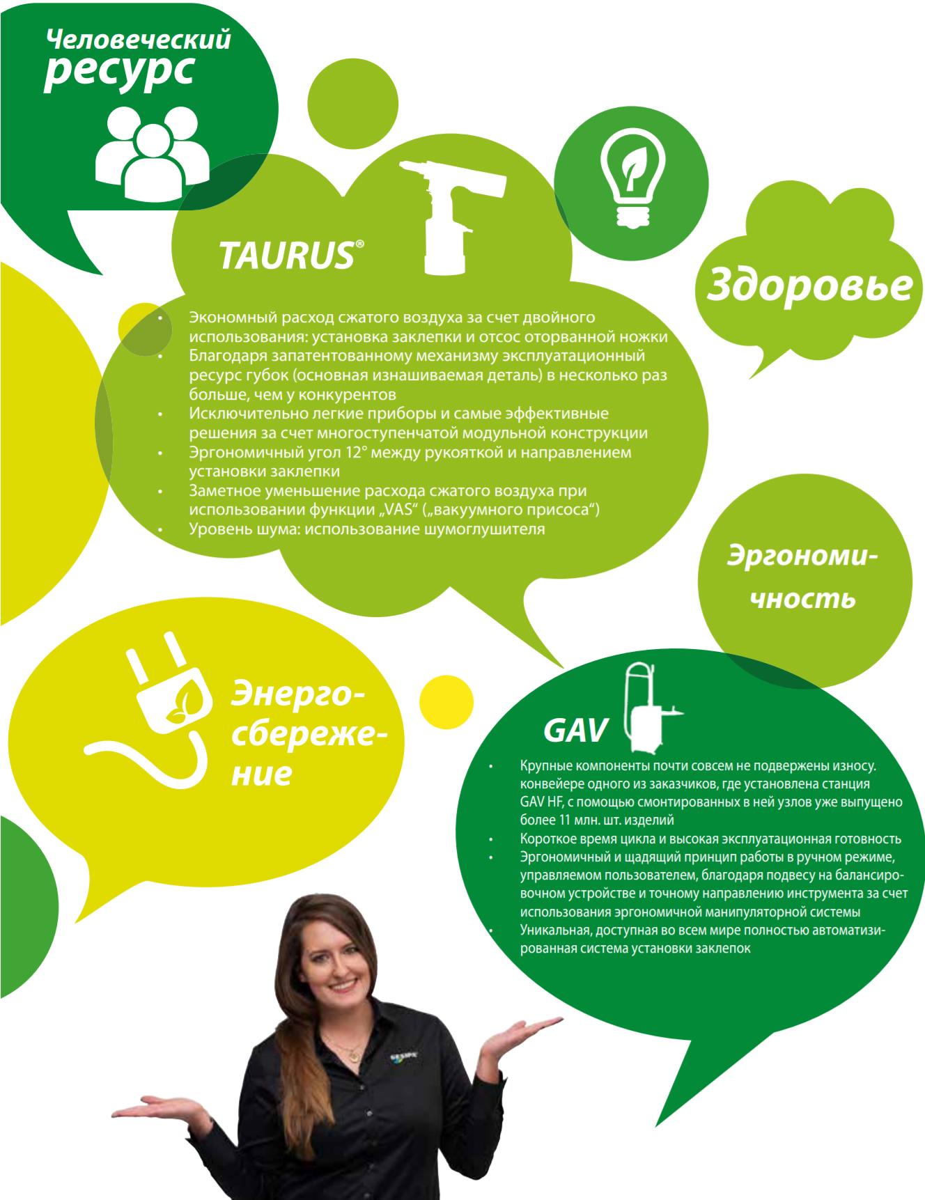 Принципы неистощительного пользования природными ресурсами GESIPA®