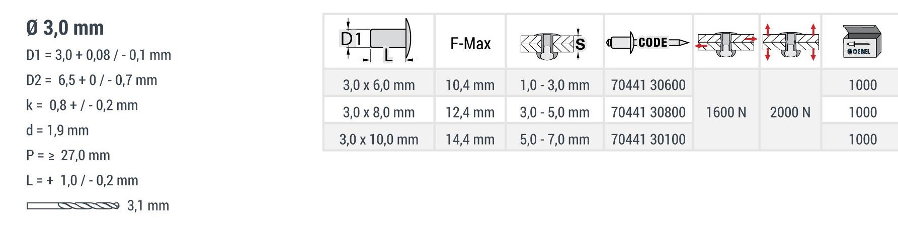 Заклепка отрывная STANDART, материал: нержавейка A4 / нержавейка A4