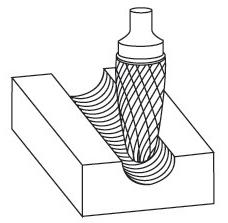 Борфрезы твёрдосплавные форма F круглоконическая (RBF) RUKO